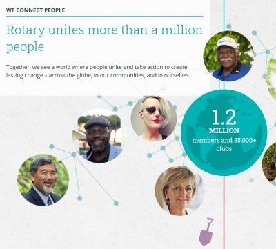 Visit Rotary International